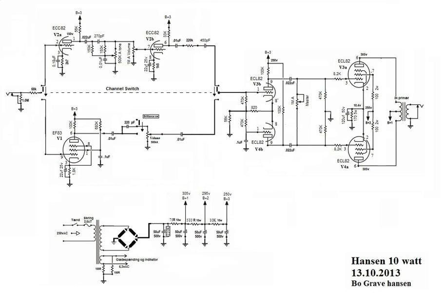 Hansen 10 watt ECL82 PP